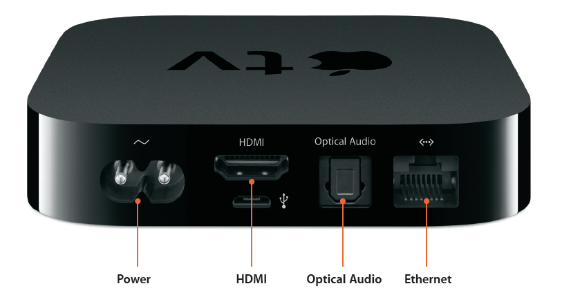 Showthread in addition Dish Truhd Plus Review 8956 besides Using The Heos Link Or   With Your Denon Avr in addition Displayport To Hdmi Adapter further A50 Wireless Base Station Playstation 4 Setup Guide. on optical digital audio out port