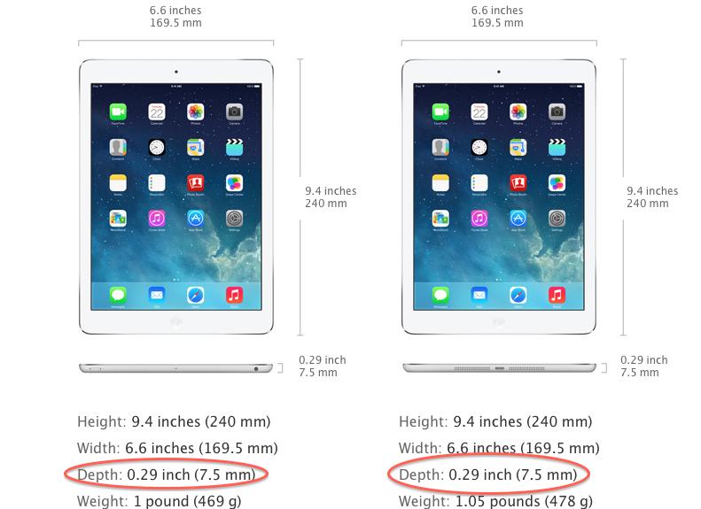 iPad Air Specs