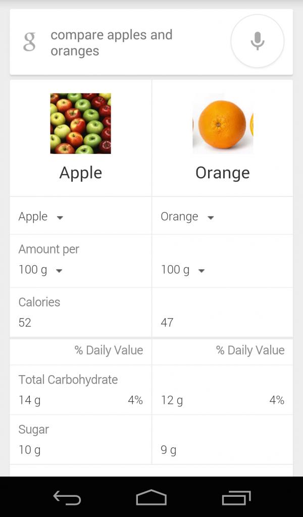 Google Now Comparison